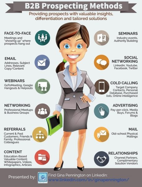 B2BprospectingInfographic