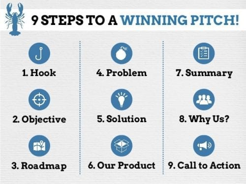 how-to-pitch-b2b-7-638