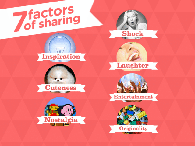 7-factors