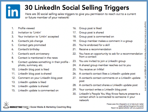 30-LinkedIn-Social-Selling-Triggers-MarketingThink.com-@GerryMoran