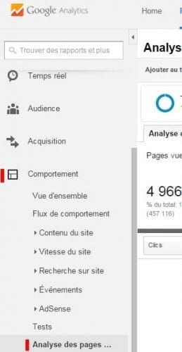 analyse google analytics