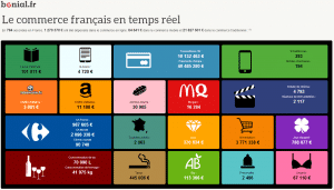 infographie-bonial-chiffres-commerce-300x171
