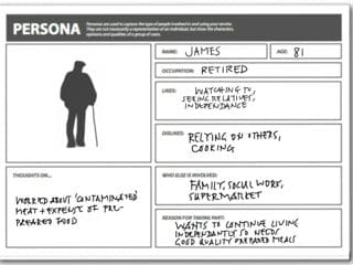 Définition du Persona 3