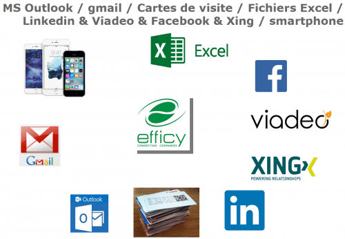 centralisation des contacts