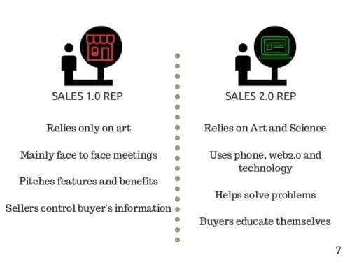 sales-20-7-638