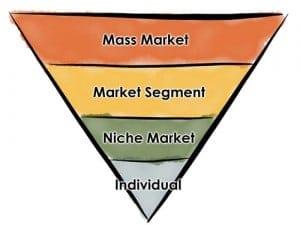 niche-markets
