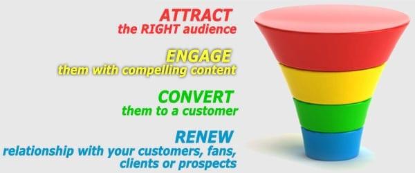 Les 8 optimisations indispensables à mettre en place pour améliorer la conversion d'un site B2B 1