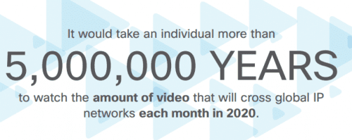 trafic video