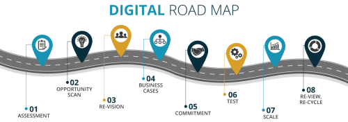Road-Map21
