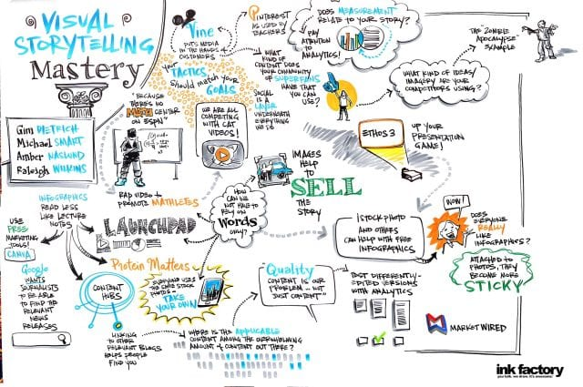 01_visualstorytelling_whiteboard