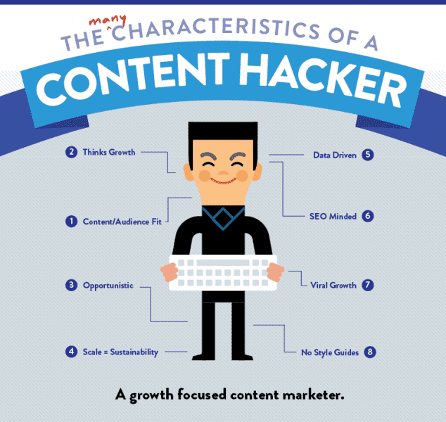 content-hacker-cover