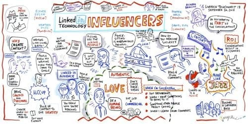 infografia_linkedin_influencers-1024x512