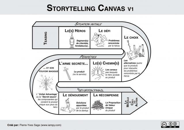 storytelling_canvas_hd