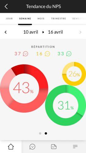 Comment calculer un NPS... et qu'est-ce qu'un bon score ? 4