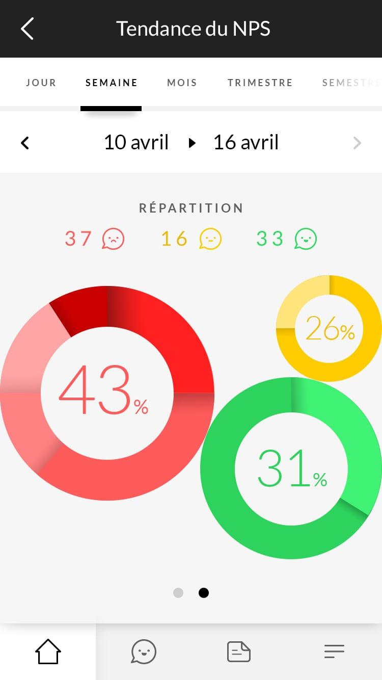Nous réalisons pour vous votre application Mobile pour iOS ou Androïd ! 1