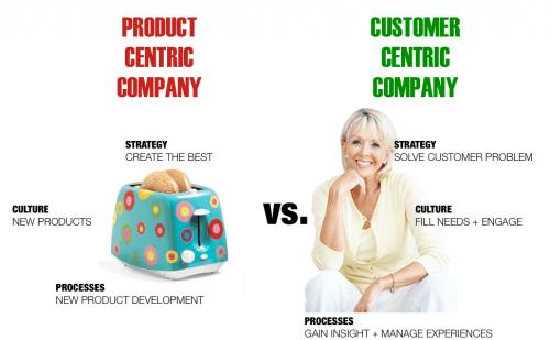 Comment mettre en place une stratégie d'optimisation de l'expérience client ? 3