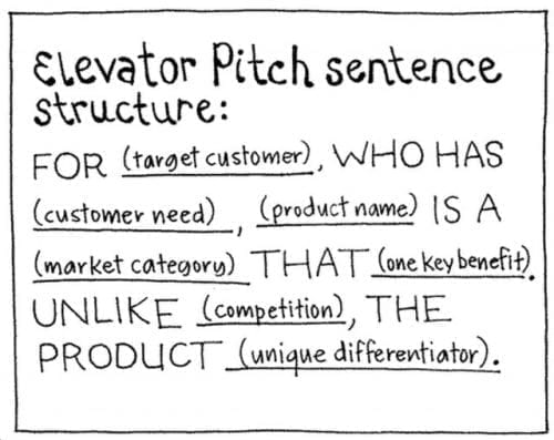 Comment réussir son Elevator Pitch ? 3