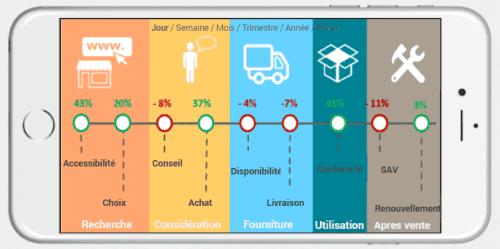 Lancer un nouveau produit, élaborer le Plan Marketing (Partie 1) 24