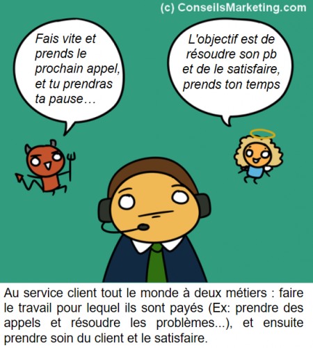 La BD de l'Expérience Client : 73 conseils pour optimiser votre Service Client 27