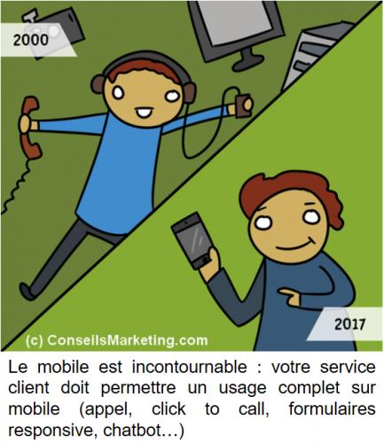 La BD de l'Expérience Client : 73 conseils pour optimiser votre Service Client 33