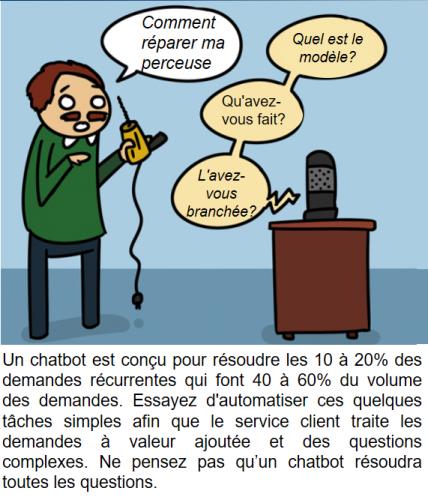 La BD de l'Expérience Client : 73 conseils pour optimiser votre Service Client 46