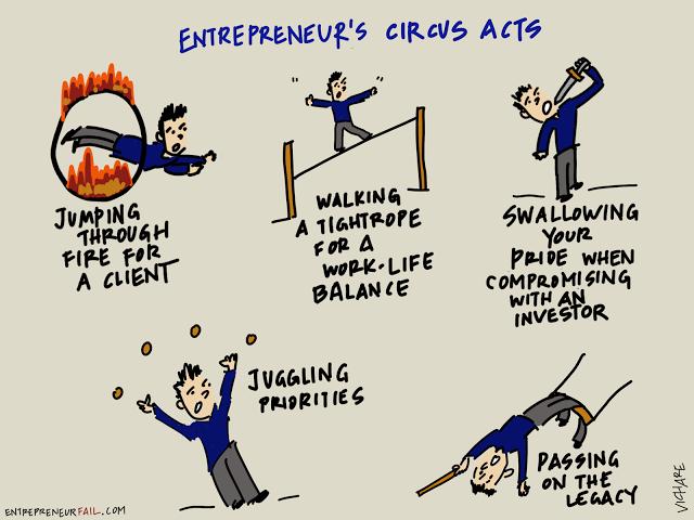 Tout le monde ne peut pas devenir entrepreneur : 5 faits incompatibles avec l'Entreprenariat ! 14