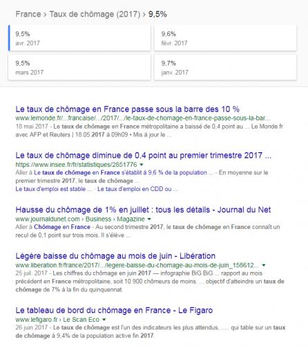 Google RankBrain : quels impacts dans l'optimisation du référencement de votre site ? 15