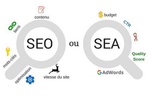 10 Bonnes pratiques web-design pour créer un site web 12