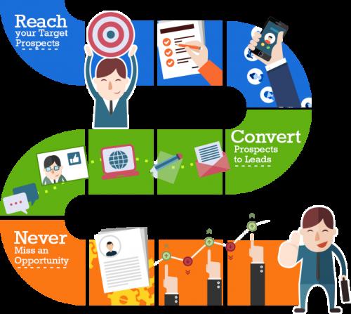 Spécial emailing : 25 conseils pour améliorer la conversion de vos campagnes d'eMailing ! 6