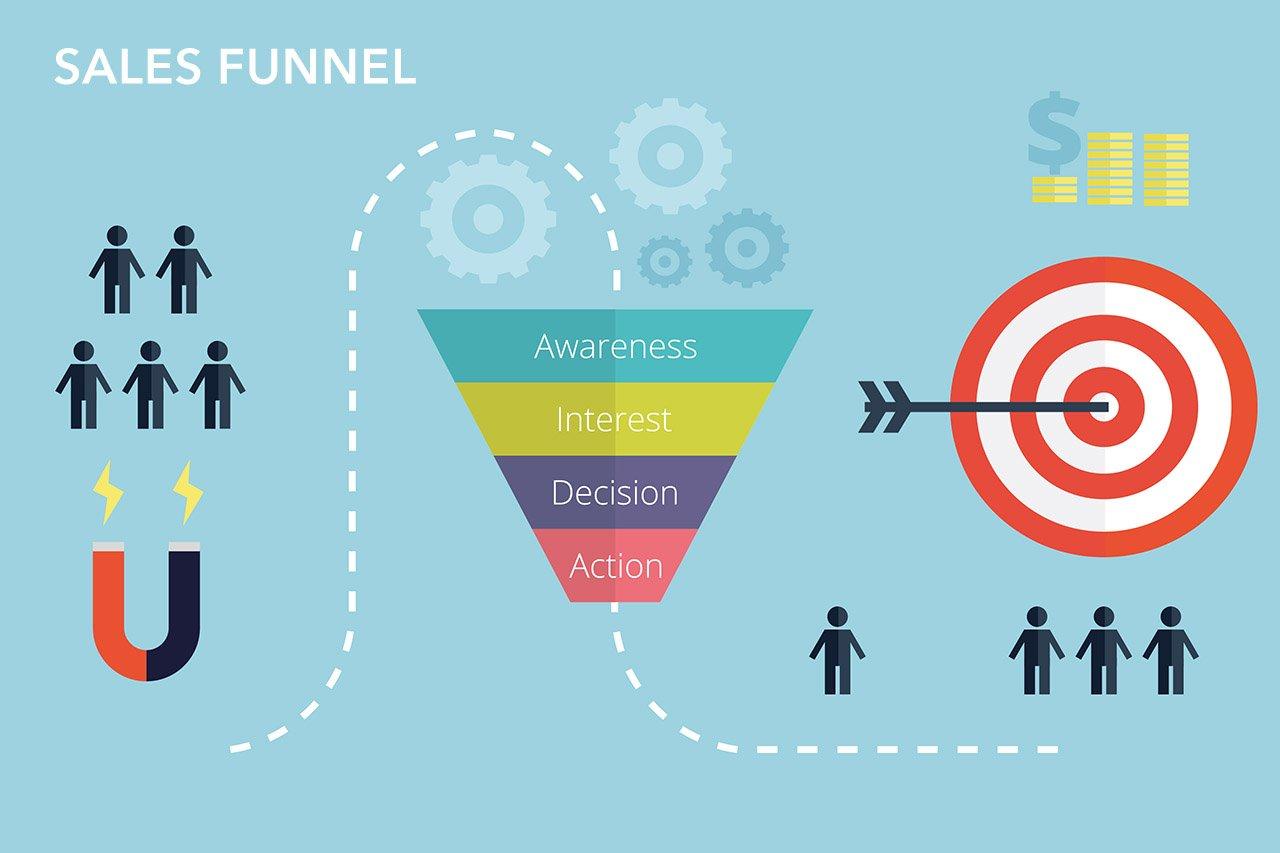 3 tunnels de vente ultra-efficaces pour vendre sur internet 1