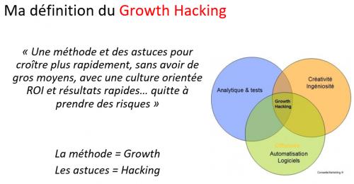 Qu'est ce que le Growth Hacking et comment appliquer le système AARRR ? 3