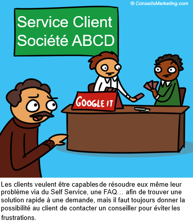 La BD de l'Expérience Client : 73 conseils pour optimiser votre Service Client 62