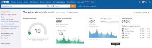 Cas Pratique : Voici comment Thibaut de bonjourlisbonne.fr gagne 3 000€/mois avec un blog sur le tourisme 23
