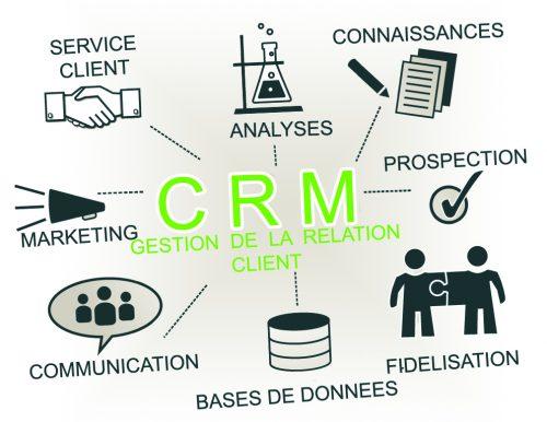 Comment choisir une solution de CRM ? 2