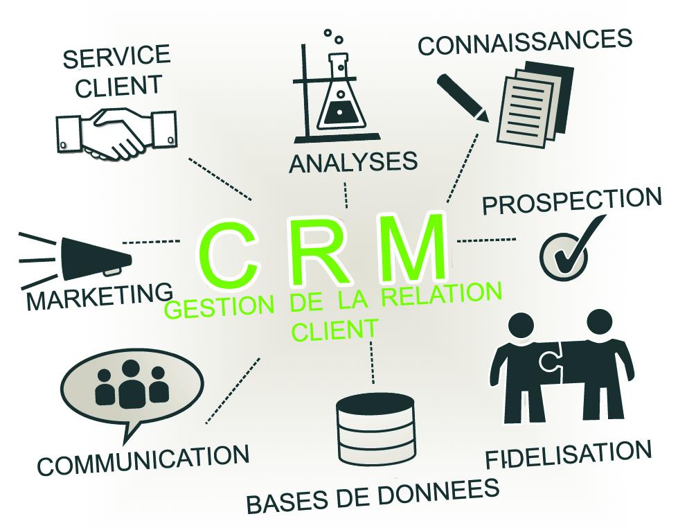 A quoi peut bien servir un CRM ? 4