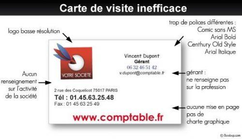 Exemple Carte Visite Reussie