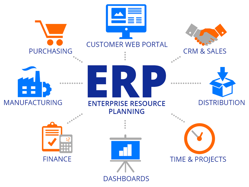 Comment choisir et mettre en place un ERP ? 1