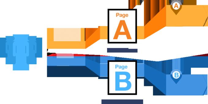 Définition de l'A/B Testing (Test A/B en Français) 5