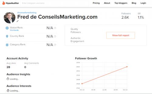 Découvrez 11 outils qui utilisent le Big Data pour faire du Marketing, du Growth Hacking... 24