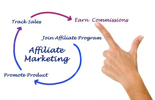 Comment monétiser son blog avec la publicité Google Adsense ou avec de l'affiliation ? Je vous dis tout ! 22
