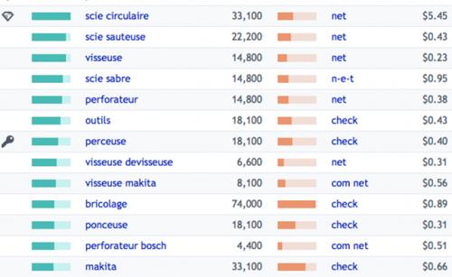 Comment monétiser son blog avec la publicité Google Adsense ou avec de l'affiliation ? Je vous dis tout ! 19