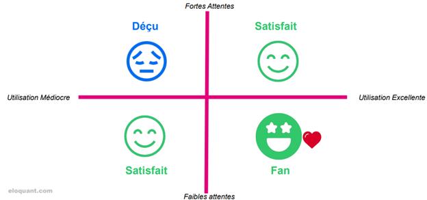 Objectif Enchantement : délivrez une Expérience Client qui fait la différence! 3