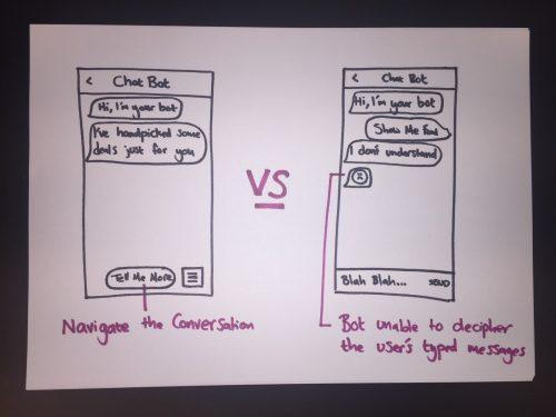 Projet de Chatbot : le guide de A à Z pour créer son premier chatbot 21