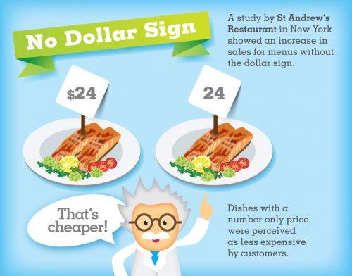 Comment transformer votre site en machine à vendre (ce qui marche vraiment pour augmenter ses ventes) 52