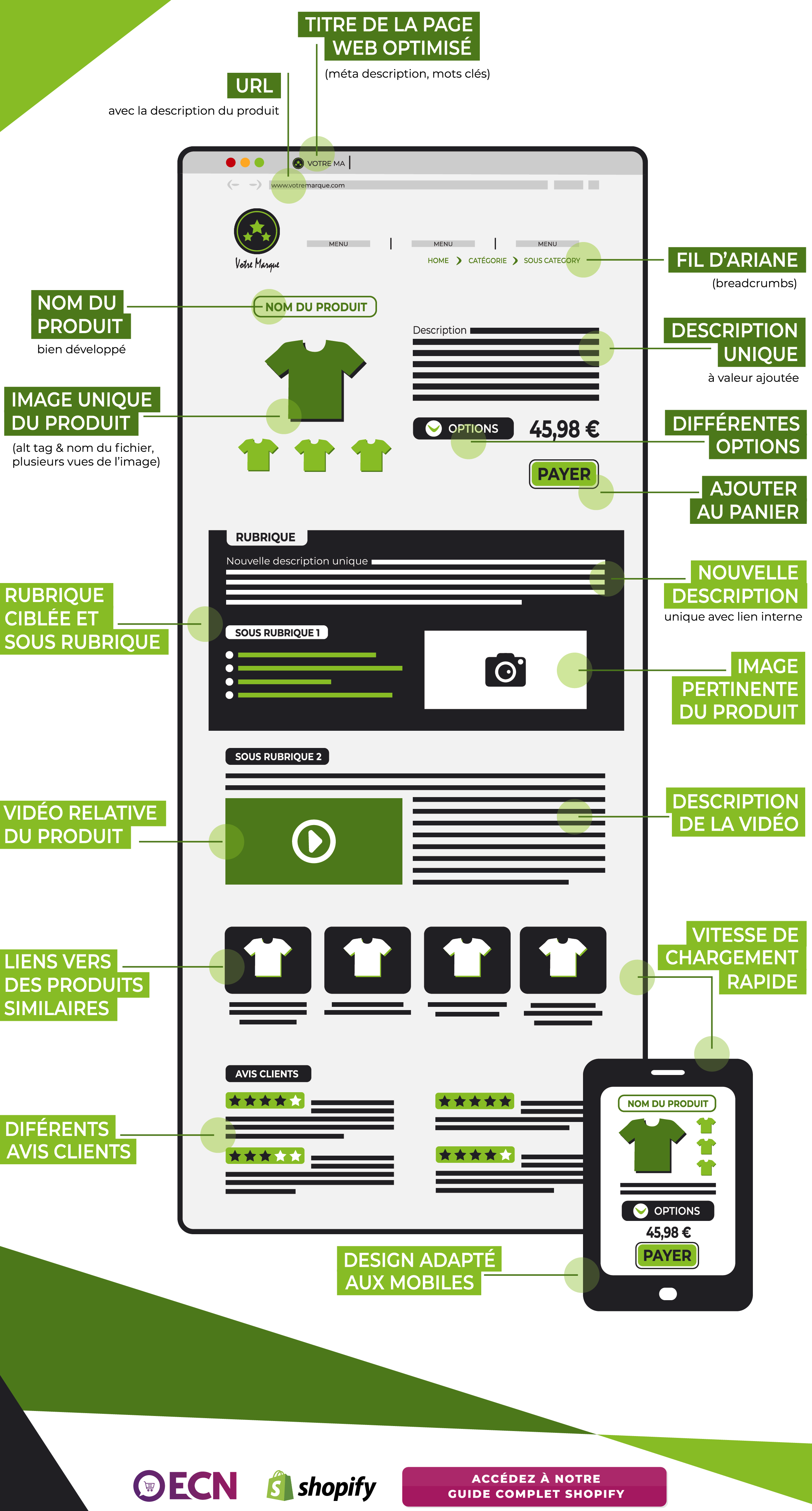 16 fondamentaux pour réussir ses fiches produits e-commerce 8