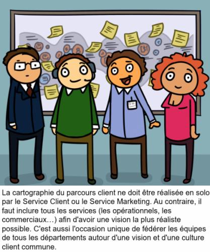 Comment passer d'une entreprise centrée sur ses Produits à une entreprise Orientée Client ? 12