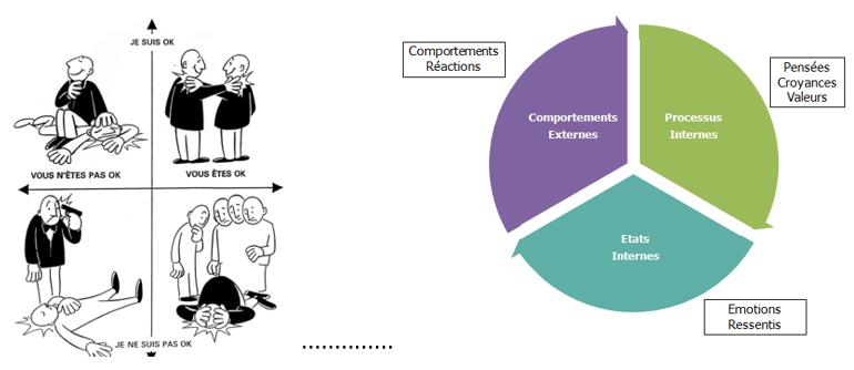 Comment passer d'une entreprise centrée sur ses Produits à une entreprise Orientée Client ? 1