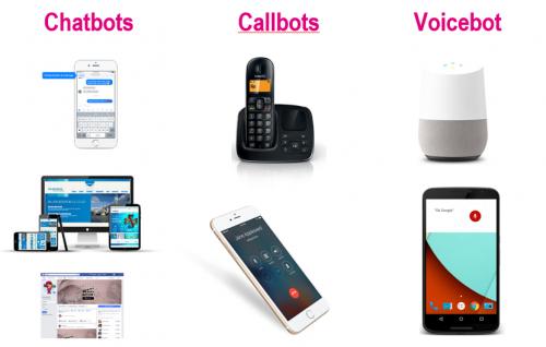 La définition du callbot - Réussir son projet de Callbot 2