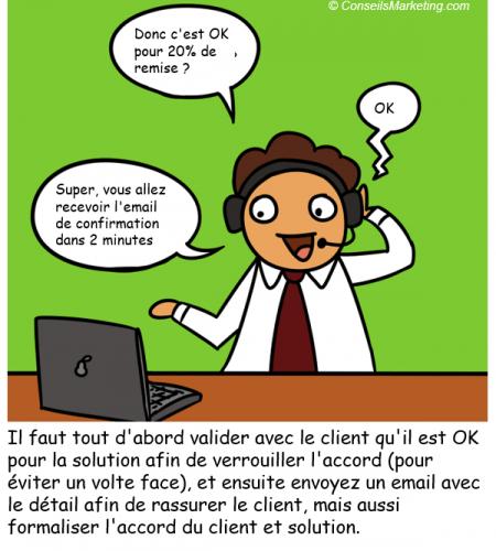 La BD de l'Expérience Client : 73 conseils pour optimiser votre Service Client 76
