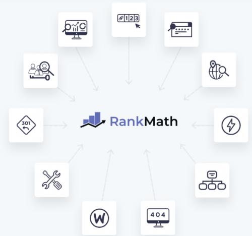 Rank Math SEO, le meilleur plugin pour améliorer le référencement d'un site Wordpress avec 8 étapes pour l'installer ! 8